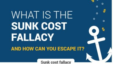 Photo of Avoiding the Sunk Cost Fallacy – [Infographic]