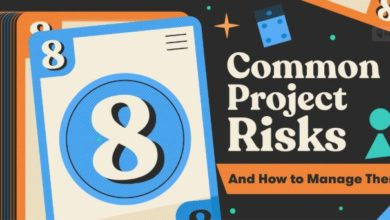 Photo of 22 Common Project Risk Examples and How to Minimize Them – [Infographic]