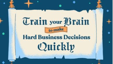Photo of How to Make Hard Decisions for Your Business – [Infographic]